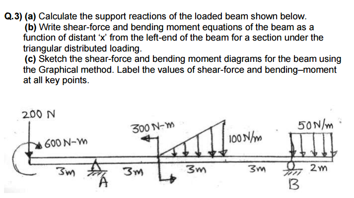 solved a calculate the support reactions of the loaded rh chegg com shear and bending moment diagram triangular distributed load shear and bending moment diagram triangular distributed load