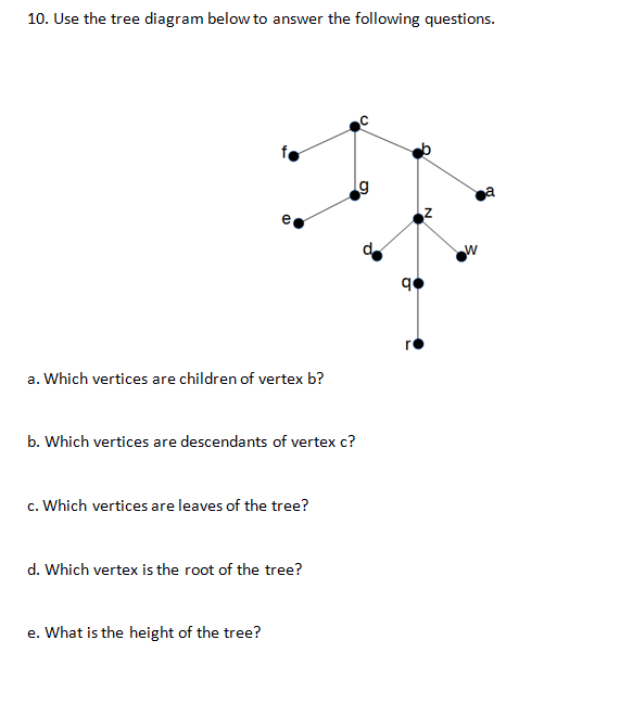 Solved 10 Use The Tree Diagram Below To Answer The Follo