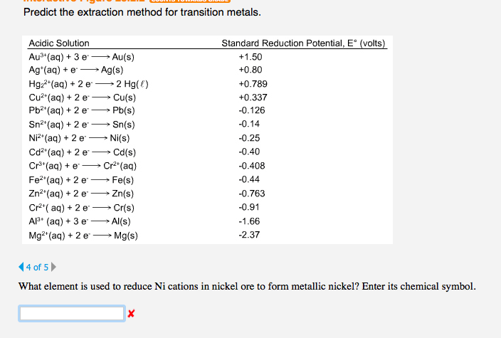 Solved Predict The Extraction Method For Transition Metal