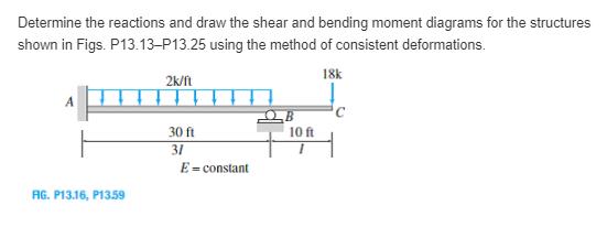 solved determine the reactions and draw the shear and ben rh chegg com