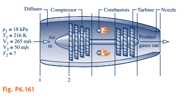 Swell Solved 6 161 As Shown In Fig P6 161 Air Enters The Diff Wiring 101 Photwellnesstrialsorg