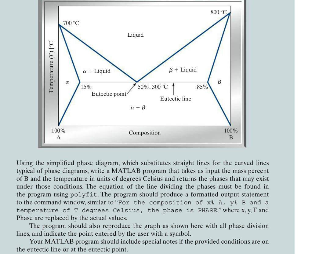 Solved using the simplified phase diagram which substitu 800 oc 700 c liquid b liquid a liquid 15 50 300 see more show transcribed image text using the simplified phase diagram ccuart Images