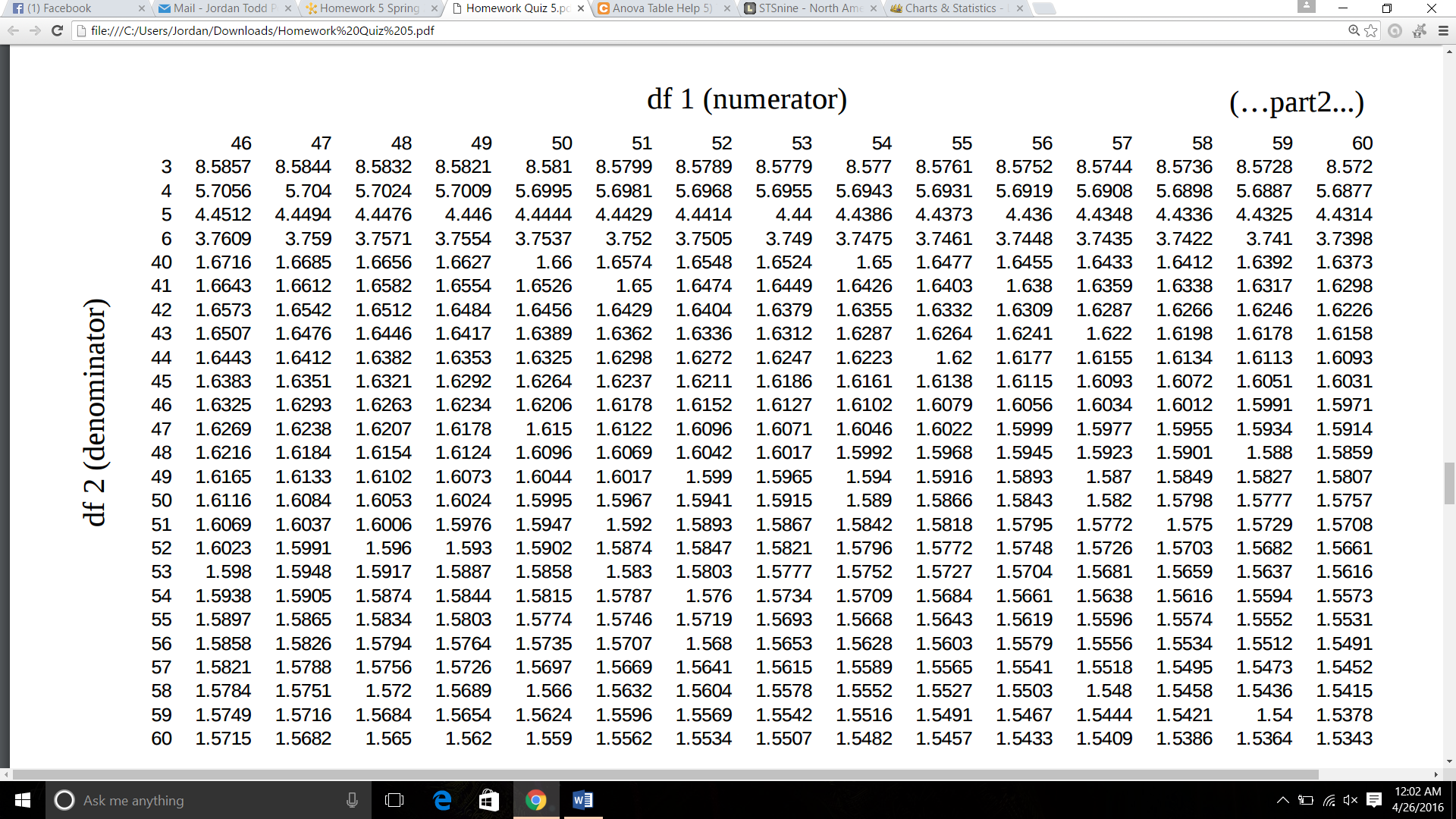 Solved Anova Table Help F Values 5 Table I Shows The Ano