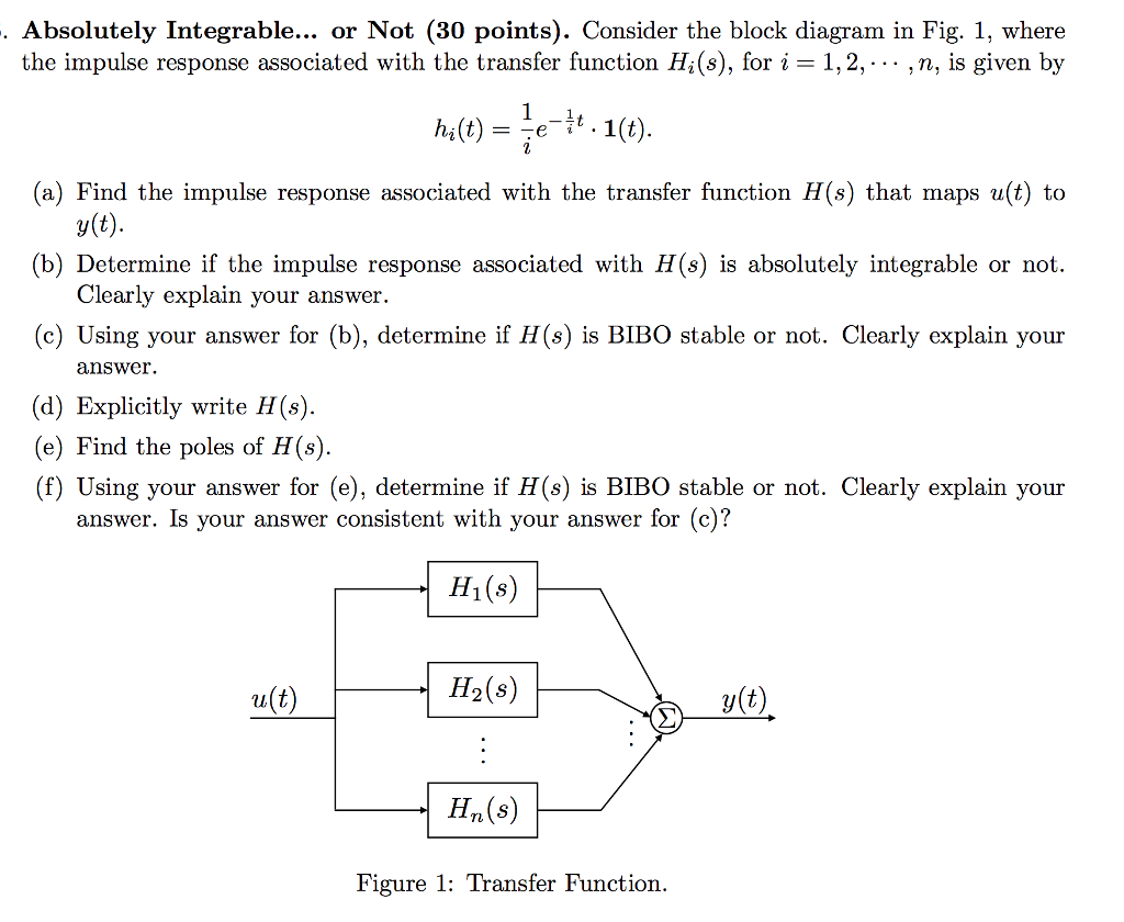 Absolutely Integral Or Not Consider The Block Diagram Explanation Integrable 30 Points In Fig