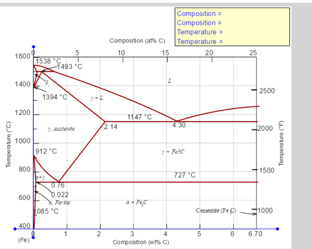 1018 carbon steel phase diagram circuit connection diagram mechanical engineering archive february 15 2017 chegg com rh chegg com single phase diagram steel ferrite phase ccuart Gallery