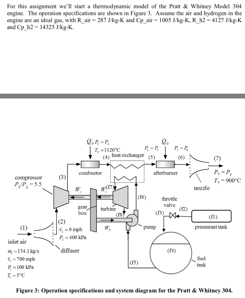 H2 Engine Diagram Another Blog About Wiring Pratt Whitney 4062 Diagrams Schemes