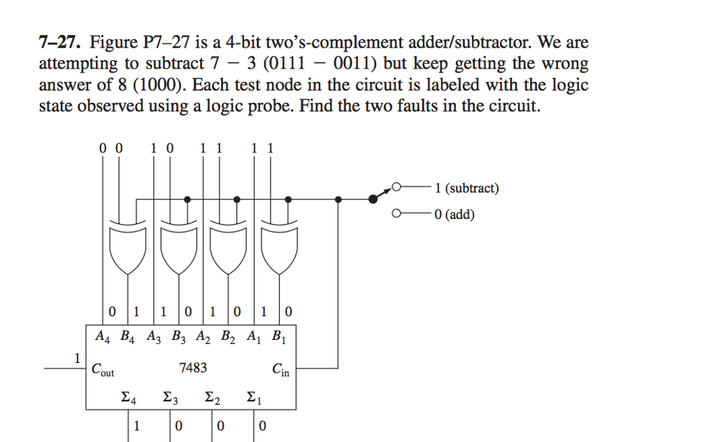 Solved: 7-27. Figure P7-27 Is A 4-bit Two's-complement Add... | Chegg.comChegg
