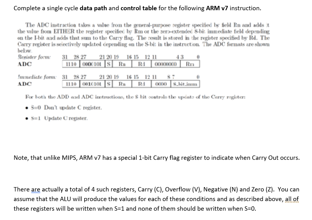 Complete A Single Cycle Data Path And Control Tabl Chegg