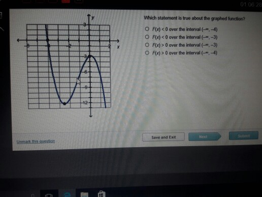 Solved: Which Statement Is True About The Graphed Function ...