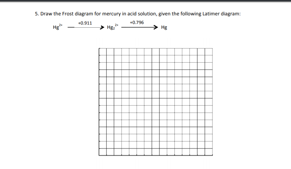 frost diagram mercury go wiring diagrams Mercury Element Diagram