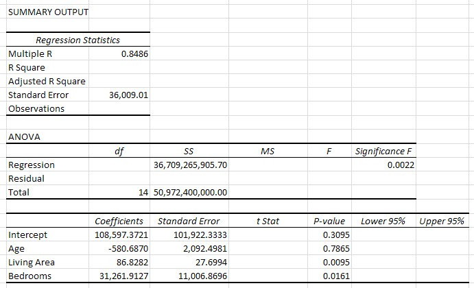 model output statistics