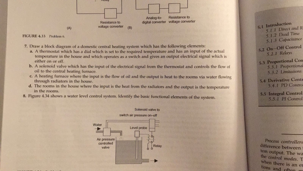 Solved: Draw A Block Diagram Of A Domestic Central Heating ...