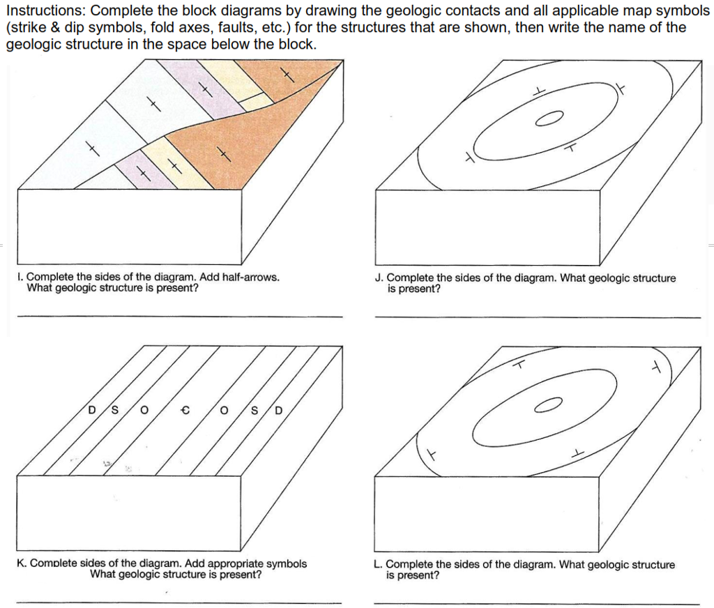 Solved Instructions Complete The Block Diagrams By Drawi Diagram Drawing Geologic Contacts And All Applicable Map Symbols