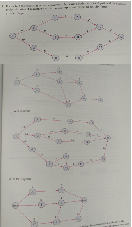 Solved  For Each Of The Following Network Diagrams  Determ