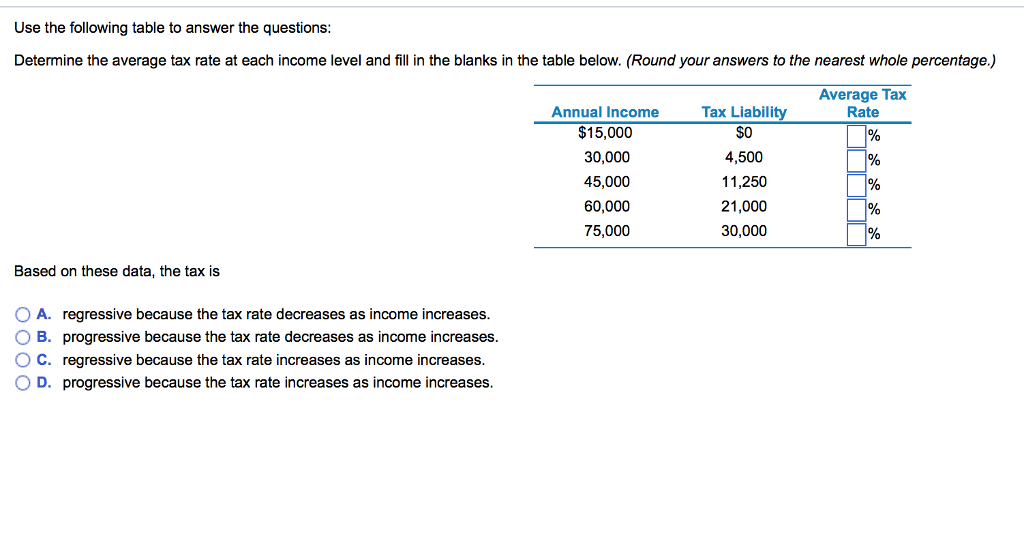 Solved: Use The Following Table To Answer The Questions: D ...