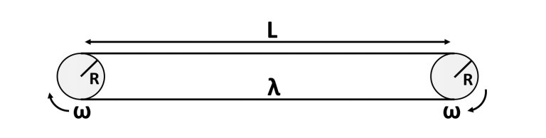 Single Loop Wire : Solved a single loop of non conducting wire has uniform
