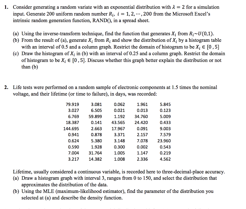 Solved: 1  Consider Generating A Random Variate With An Ex
