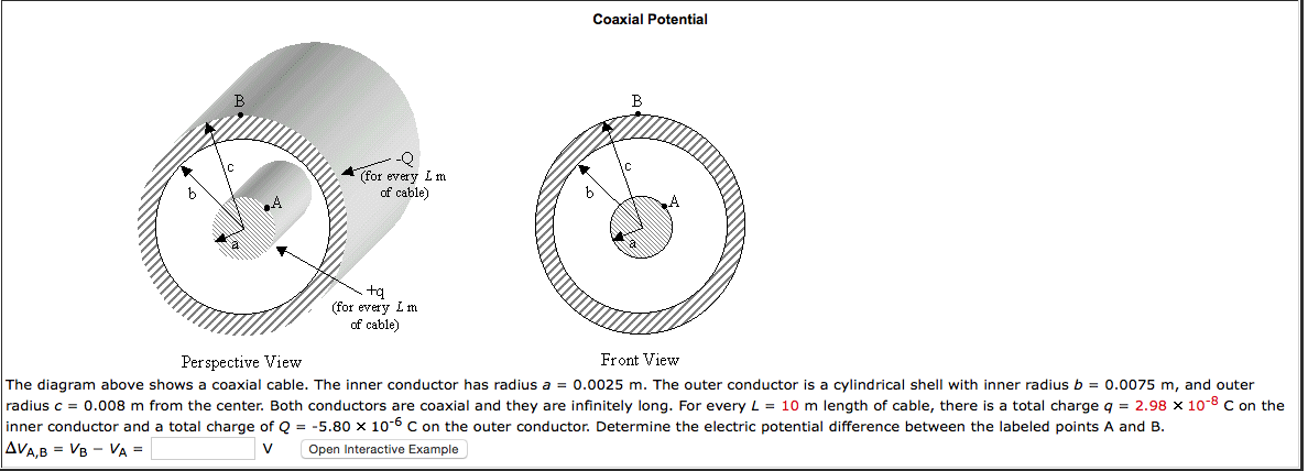 Solved  The Diagram Above Shows A Coaxial Cable  The Inner