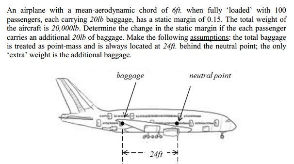 Solved An Airplane With A Mean Aerodynamic Chord Of 6ft