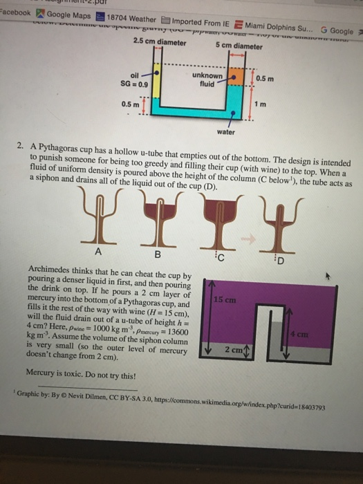 A Pythagoras Cup Has A Hollow U Tube That Empties