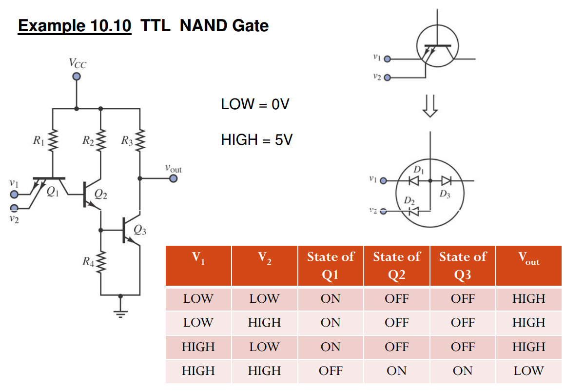Ttl Nand Gate Diagram Circuit Wiring And Hub Xor Solved Example 10 Low 0v High 5v Vout Rh Chegg Com Open