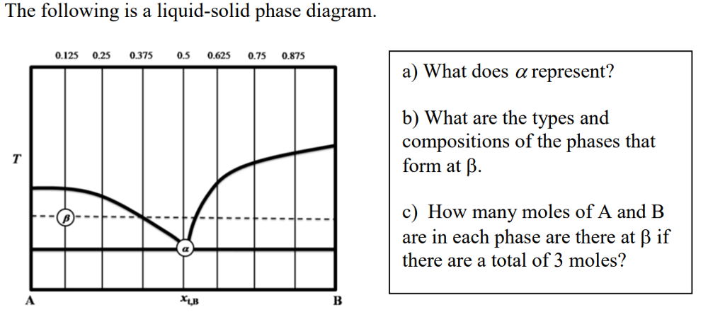 Solved The Following Is A Liquid Solid Phase Diagram 012
