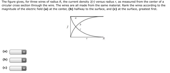 Solved: The Figure Gives, For Three Wires Of Radius R, The ...