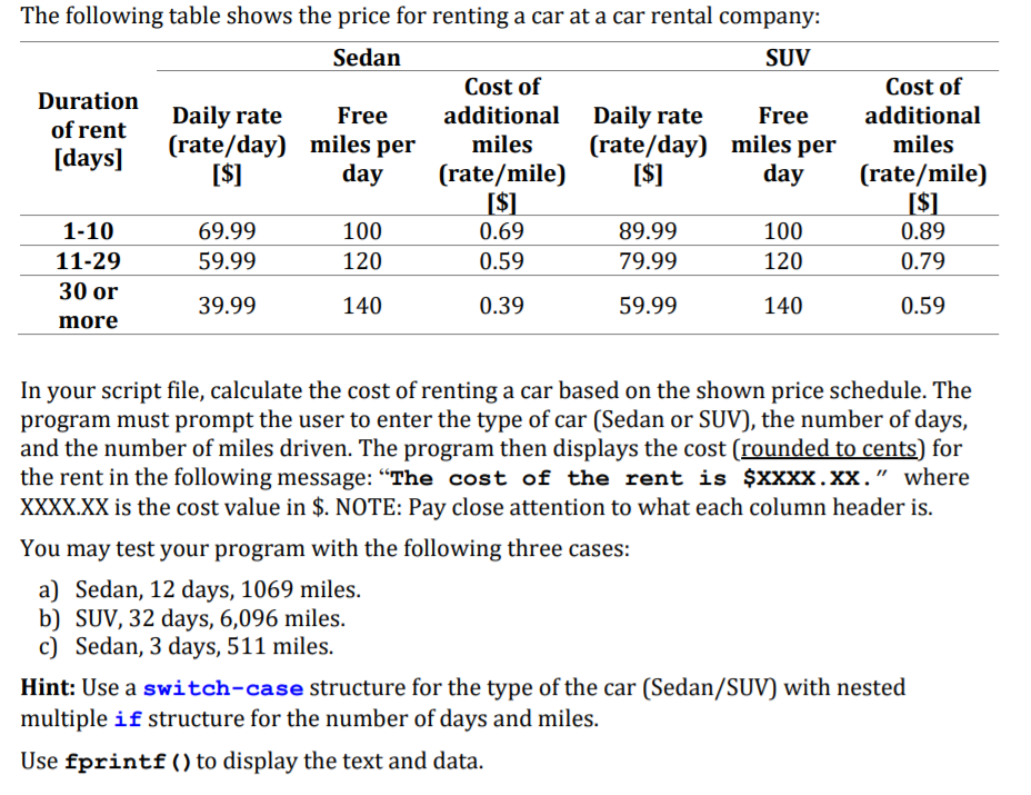 Solved The Following Table Shows The Price For Renting A