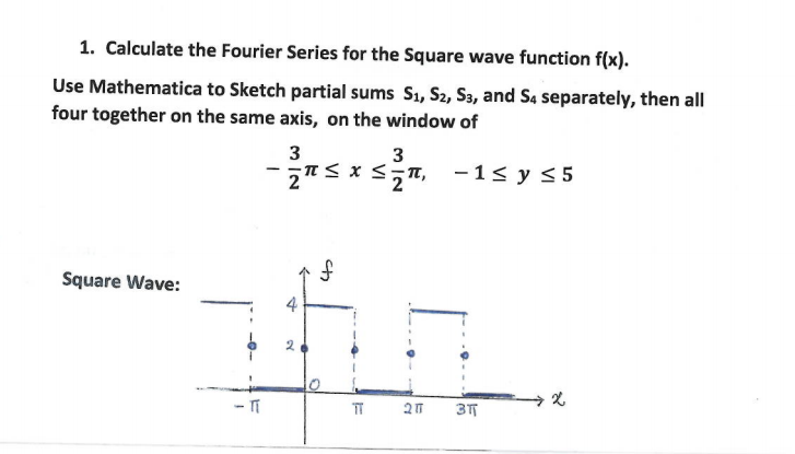 Solved: 1  Calculate The Fourier Series For The Square Wav