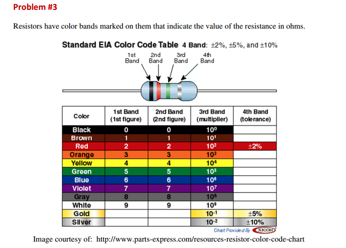 Peachy Solved Problem 3 Resistors Have Color Bands Marked On Th Wiring Digital Resources Remcakbiperorg