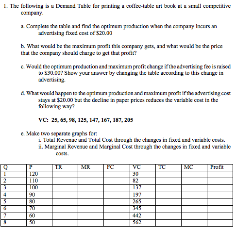 Solved The Following Is A Demand Table For Printing A Cof - Coffee table book printing costs