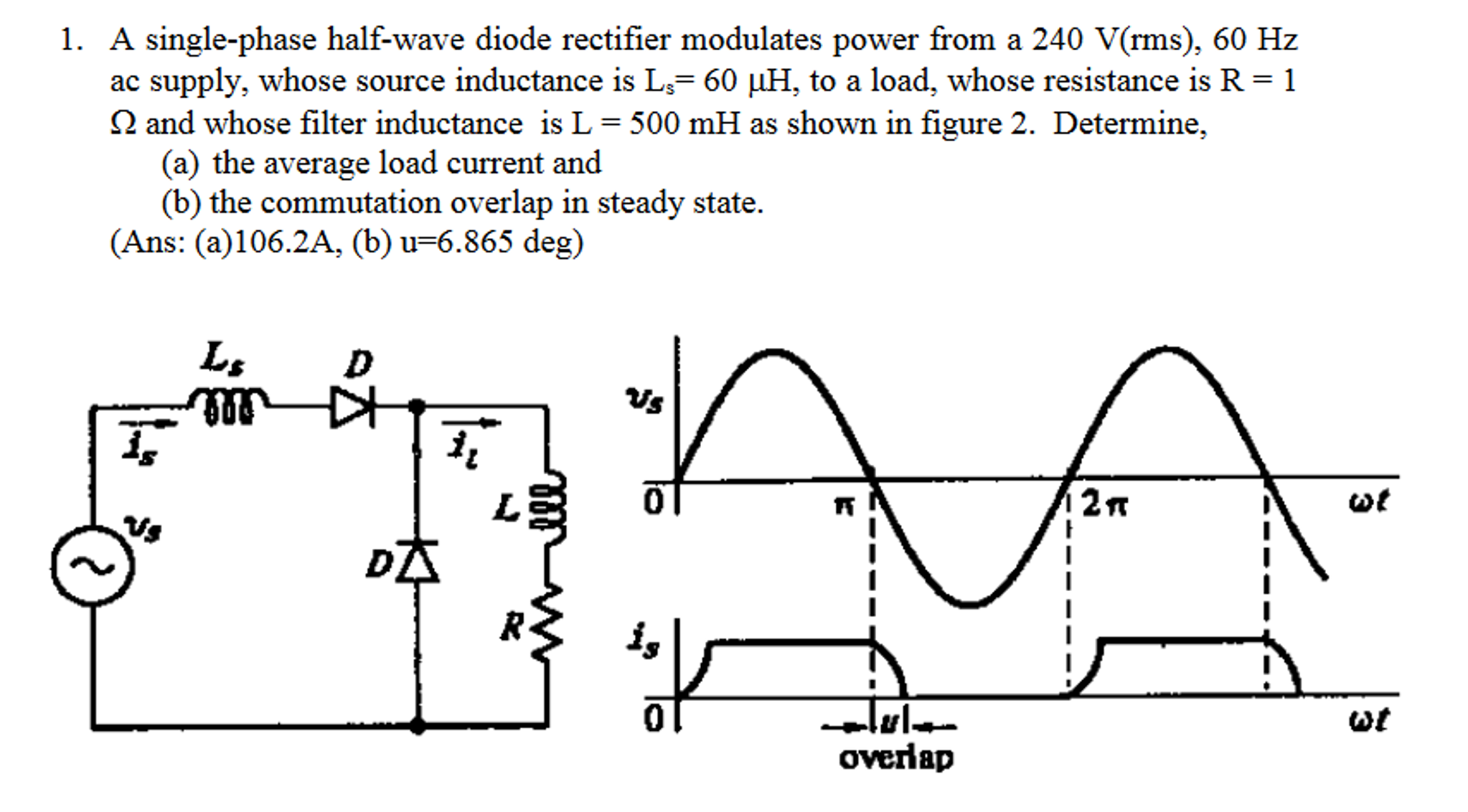 Electrical engineering archive november 02 2016 chegg a single phase half wave diode rectifier modulates falaconquin