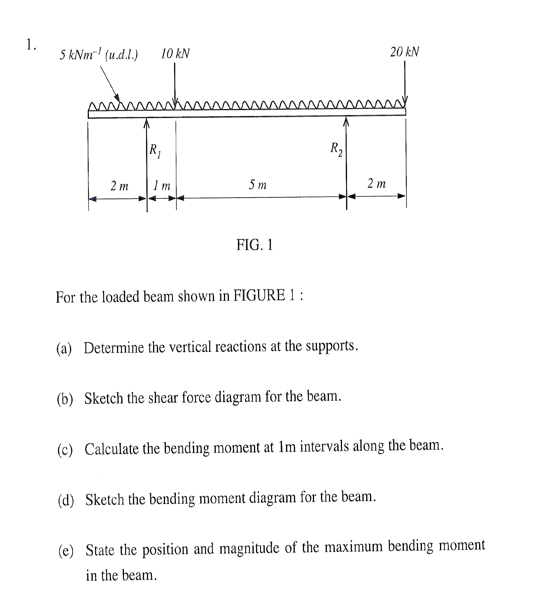 Solved For The Loaded Beam Shown In Figure 1 Determine Diagrams Beams Bending Moment And Shear Force Diagram Calculator