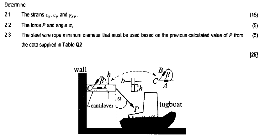 solved consider the case of a tugboat which is anchored b  see more show transcribed image text consider the case of a tugboat which is anchored by a steel wire rope ie a cable connected to a canblever beam which is