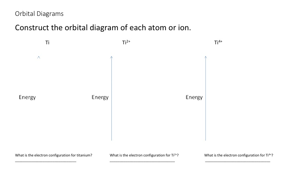 Solved Construct The Orbital Diagram Of Each Atom Or Ion