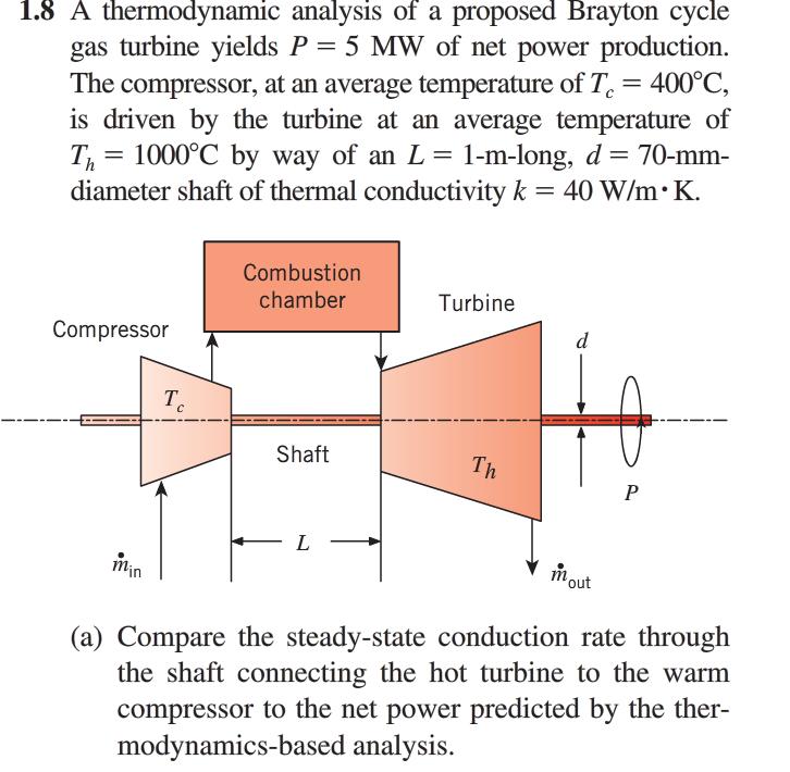 solved a thermodynamic analysis 01 a proposed brayton cyc