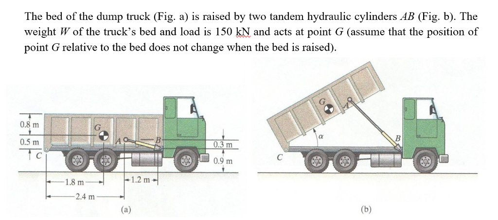 Solved: Draw The Free Body Diagram Of The Truck Bed And Es ...