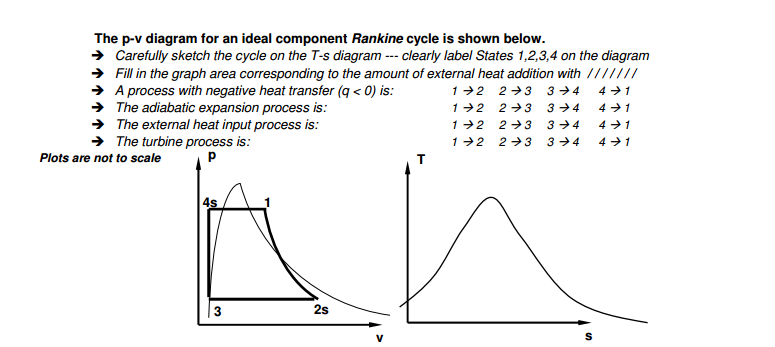 Solved The P V Diagram For An Ideal Component Rankine Cyc