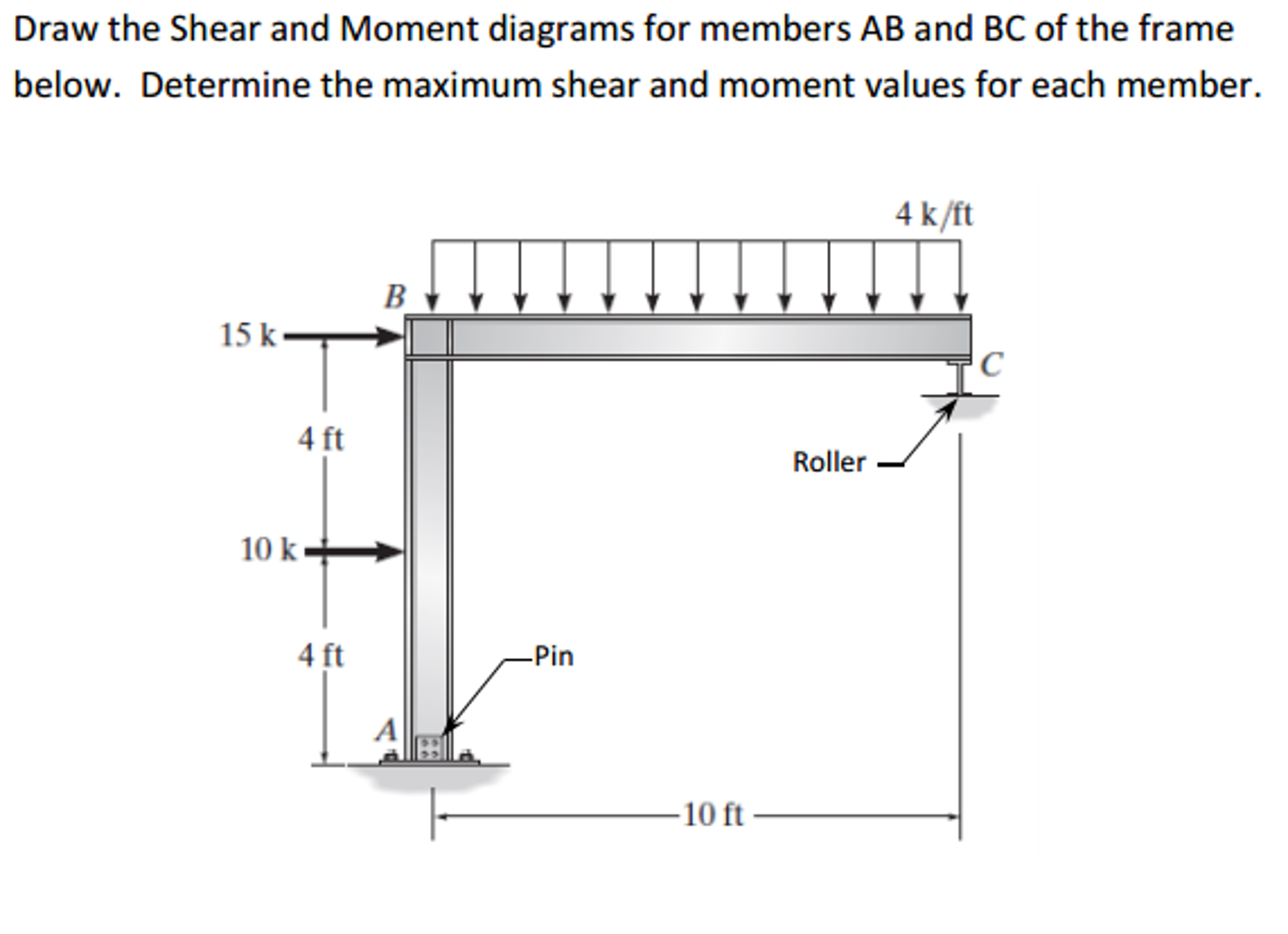 Draw The Shear And Moment Diagrams For Members Ab
