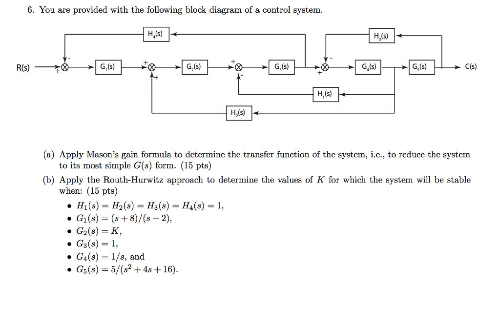 Control System Block Diagram Reduction Approach Diy Enthusiasts