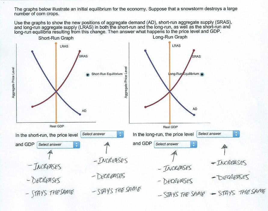 supply and demand and points question Chapter 4 supply and demand  label this point as e2 label the new equilibrium quantity  a price change is the only way to shift the supply curve question #7.