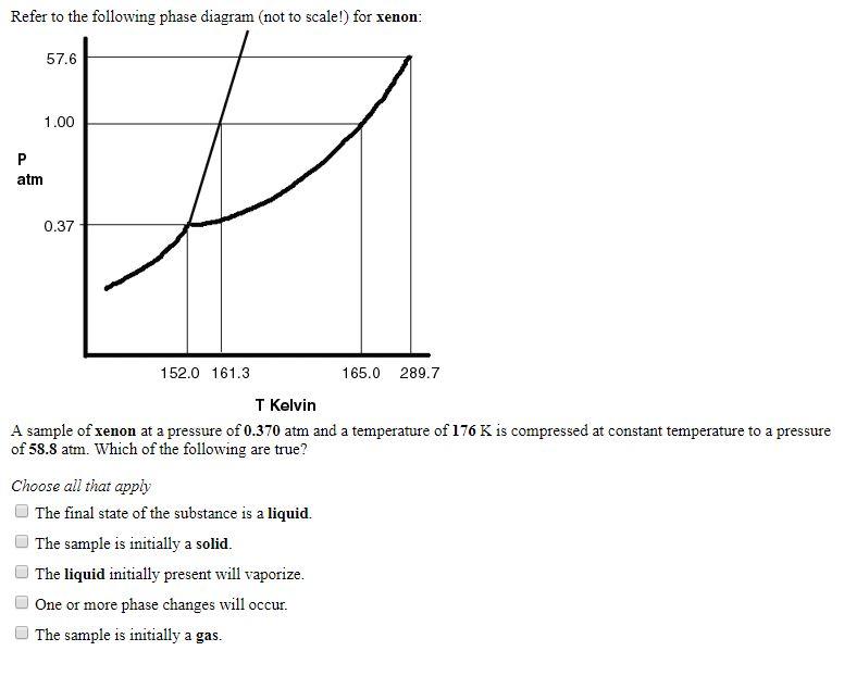 Phase Diagram Of Xenon Diy Wiring Diagrams