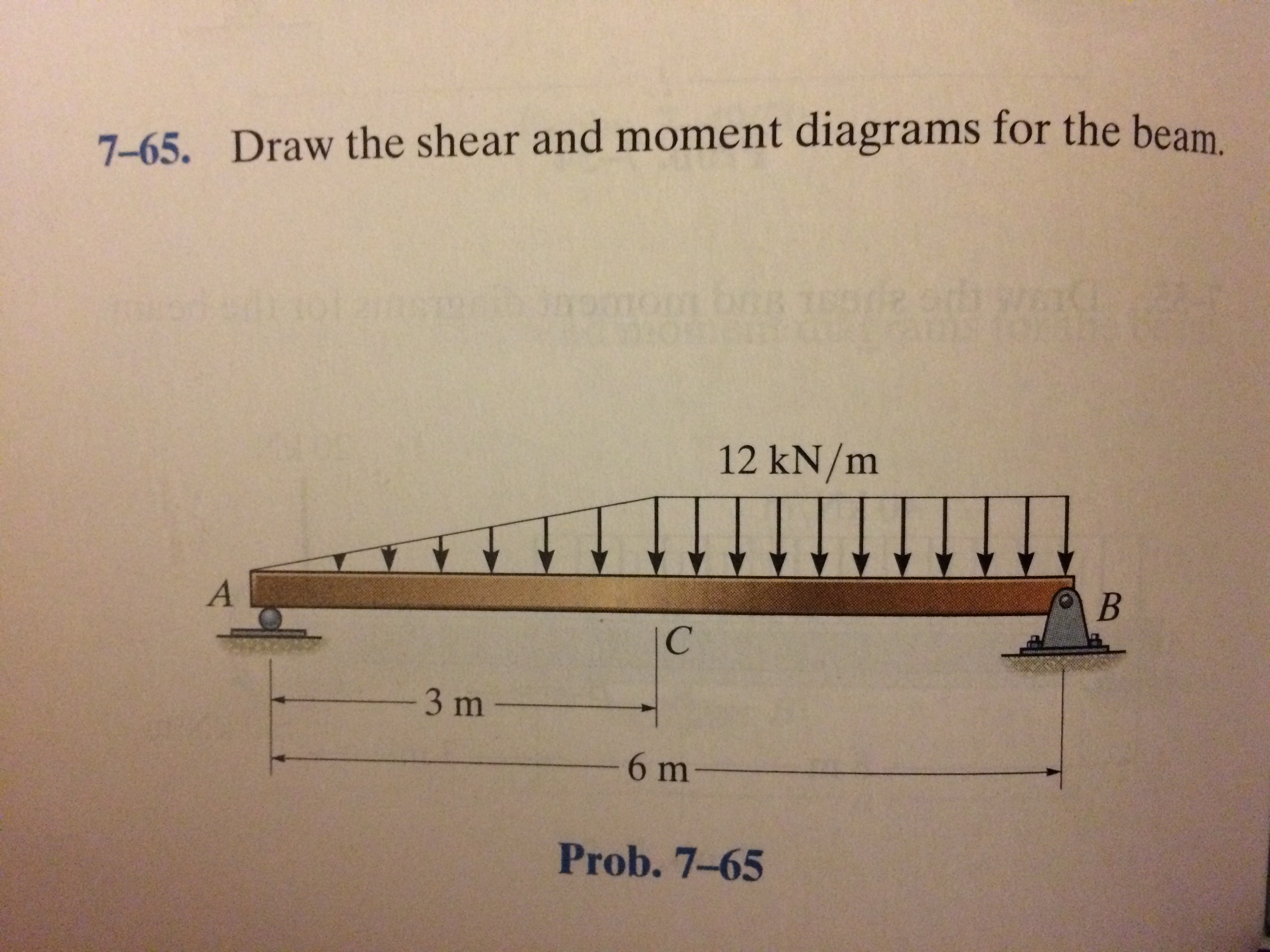 Solved Draw The Shear And Moment Diagrams For Beam Beams