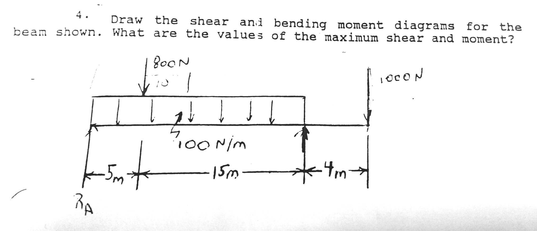 Draw The Shear And Bending Moment Diagrams Beam Sh Diagram Question Shown What Are Values Of Maximum A
