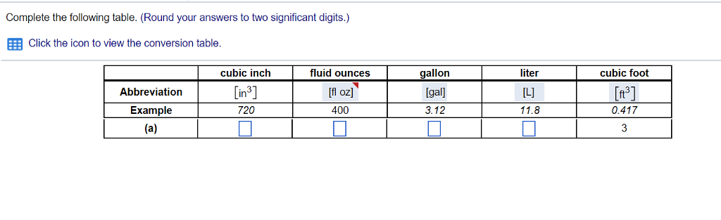 Complete the following table. (Round your answers to two significant digits.) Click the icon to view the conversion table fluid ounces [fl oz] 400 gallon [gal] 3.12 liter L] 11.8 cubic inch cubic foot Lin3 720 [ta] 0.417 Abbreviation Example