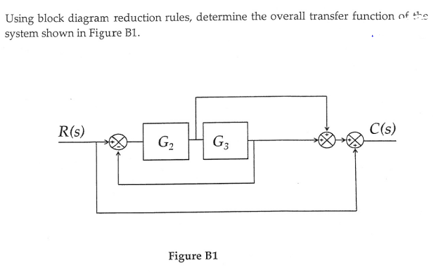 solved using block diagram reduction rules determine the. Black Bedroom Furniture Sets. Home Design Ideas