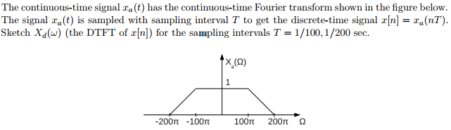 The continuous-time signal ra(t) has the continuous-time Fourier transform shown in the figure below. The signal ra(t) is sampled with sampling interval T to get the discrete-time signal r[n] -a(nT). Sketch Xa(w) (the DTFT of x[n]) for the samp . ling intervals T1/100,1/200 sec -200π -100π 100π 200π Ω