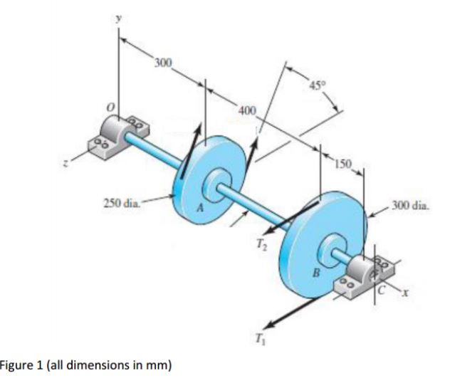 A Countershaft Carrying Two V-belt Pulleys Is Show