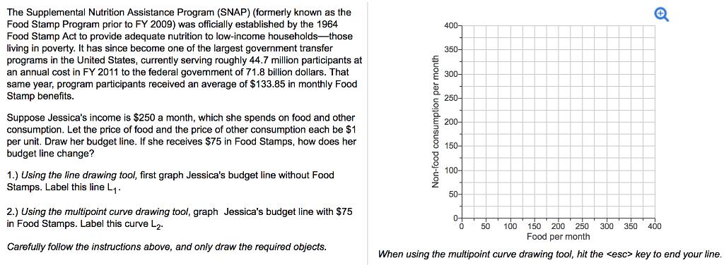 Solved The Supplemental Nutrition Assistance Program Sna