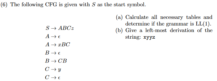 The following CFG is given with S as the start sym